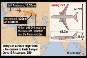 Malaysia-Airlines-plane-crashes-in-Ukraine-graphic