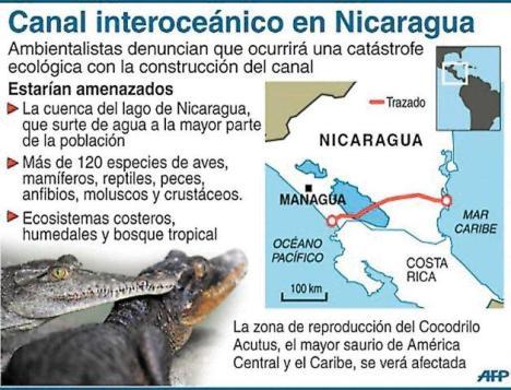 nicaraguacanal