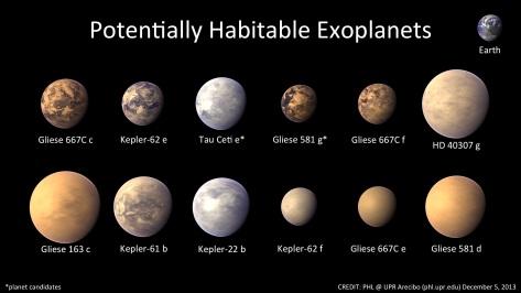 HabitableWorlds