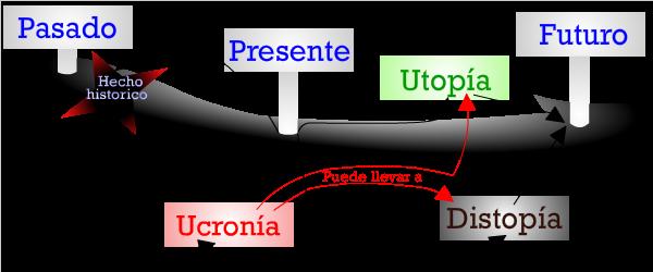 ucronia2